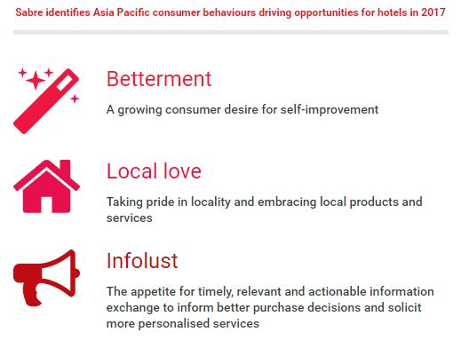 Three trends amongst Asia Pacific consumers presenting new opportunities for hotels in 2017.JPG